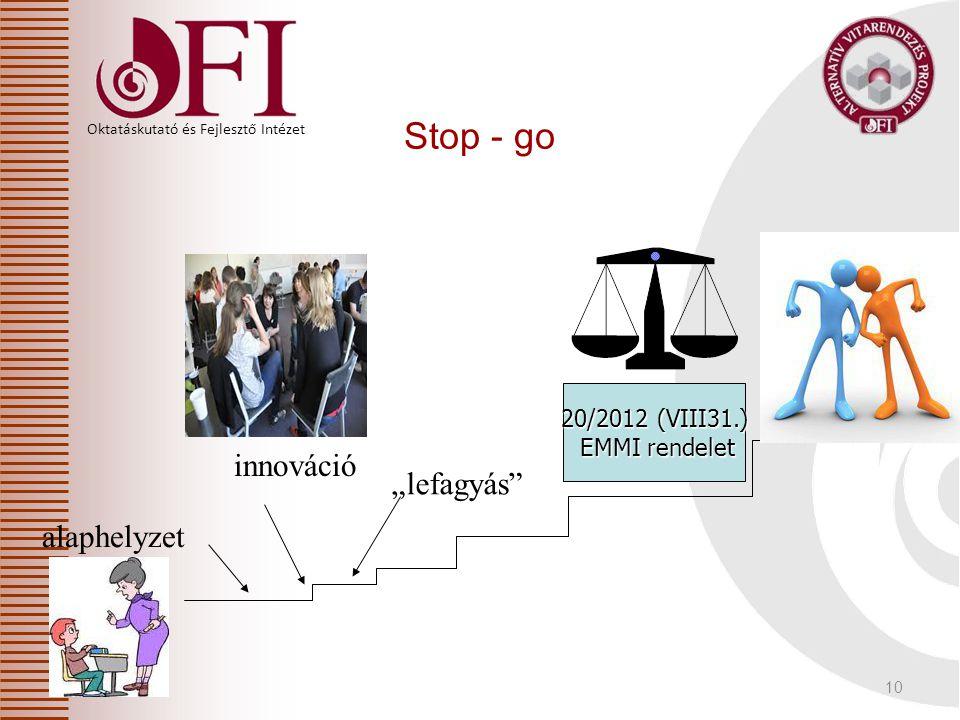 """Oktatáskutató és Fejlesztő Intézet 10 Stop - go alaphelyzet innováció """"lefagyás"""" 20/2012 (VIII31.) EMMI rendelet EMMI rendelet"""