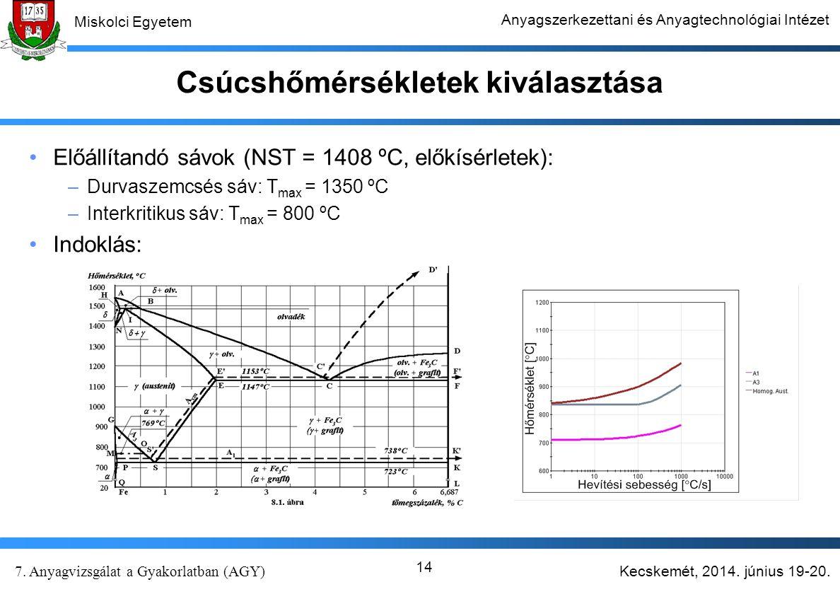 Kecskemét, 2014. június 19-20. 7. Anyagvizsgálat a Gyakorlatban (AGY) Miskolci Egyetem Anyagszerkezettani és Anyagtechnológiai Intézet 14 Csúcshőmérsé