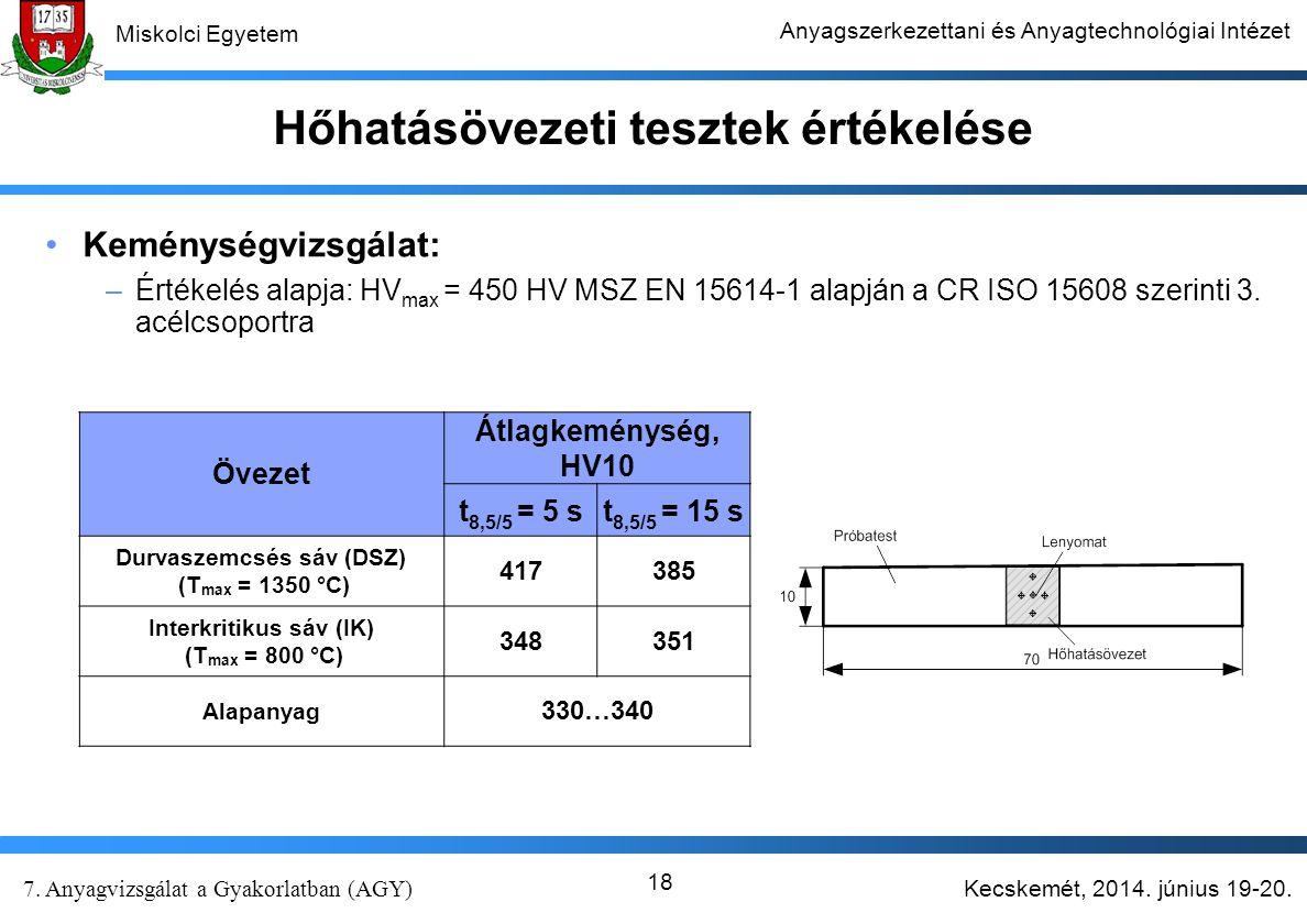 Kecskemét, 2014. június 19-20. 7. Anyagvizsgálat a Gyakorlatban (AGY) Miskolci Egyetem Anyagszerkezettani és Anyagtechnológiai Intézet 18 Hőhatásöveze