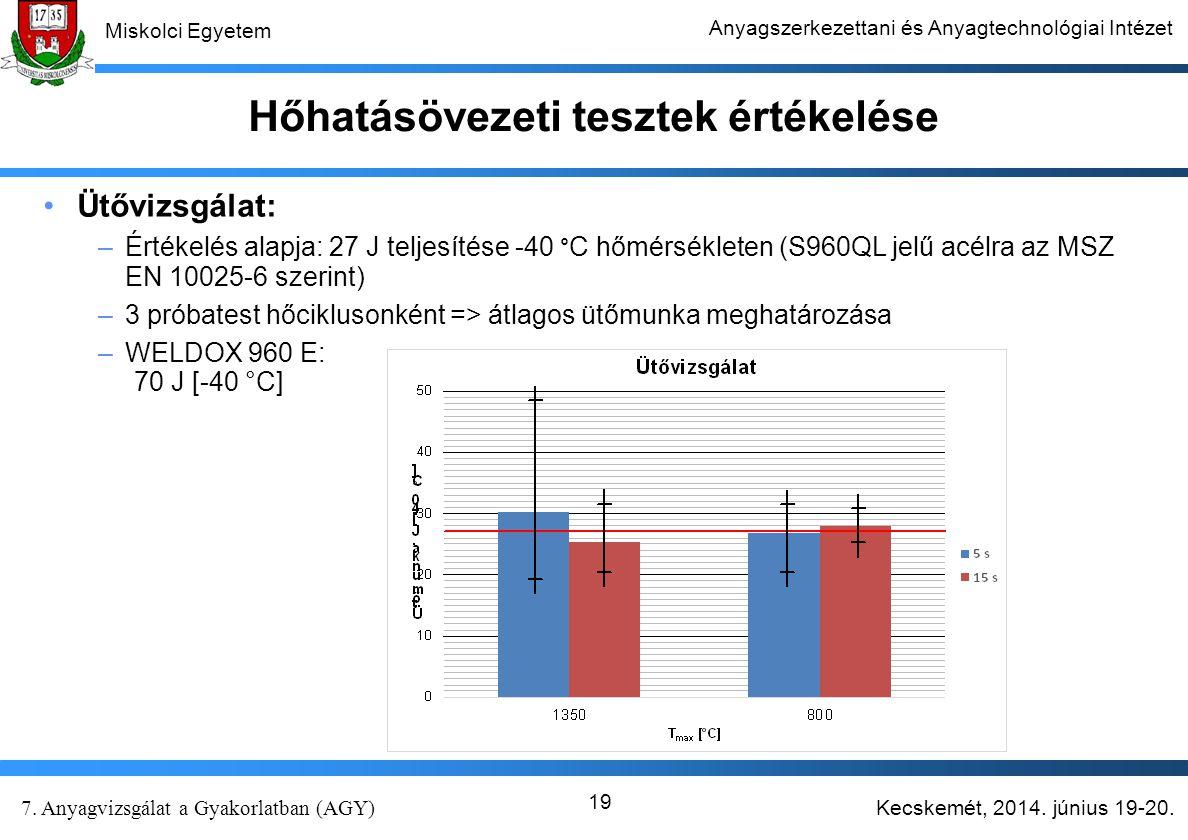 Kecskemét, 2014. június 19-20. 7. Anyagvizsgálat a Gyakorlatban (AGY) Miskolci Egyetem Anyagszerkezettani és Anyagtechnológiai Intézet 19 Hőhatásöveze