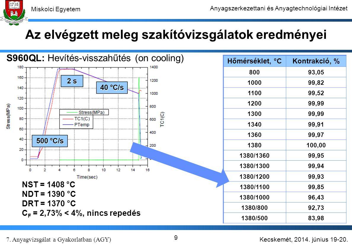Kecskemét, 2014. június 19-20. 7. Anyagvizsgálat a Gyakorlatban (AGY) Miskolci Egyetem Anyagszerkezettani és Anyagtechnológiai Intézet 9 Az elvégzett