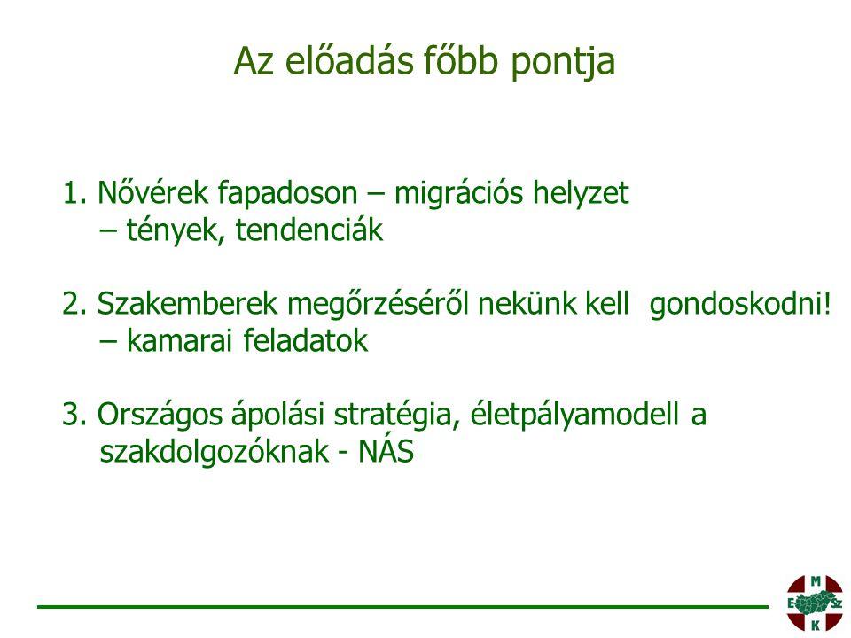 Szakmai elismerések Szociális Munka Napja alkalmából 2013: 14 / 20 Baranya megye: nem adtak át Bács-Kiskun megye: 1 alkalommal Borsod-Abaúj-Zemplén megye: nem adtak át Békés megye: 1 alkalommal Budapest: 1 alkalommal Csongrád megye: 1 alkalommal Fejér megye: 1 alkalommal Győr-Moson-Sopron megye: nem adtak át Hajdú-Bihar megye: nem adtak át Heves megye: 1 alkalommal Jász-Nagykun-Szolnok megye: 1 alkalommal Komárom Esztergom megye: 1 alkalommal Nógrád megye: 1 alkalommal Pest megye: 1 alkalommal Somogy megye: 1 alkalommal Szabolcs-Szatmár-Bereg megye: nem adtak át Tolna megye: nem adtak át Vas megye: 1 alkalommal Veszprém megye: 1 alkalommal Zala megye: 1 alkalommal
