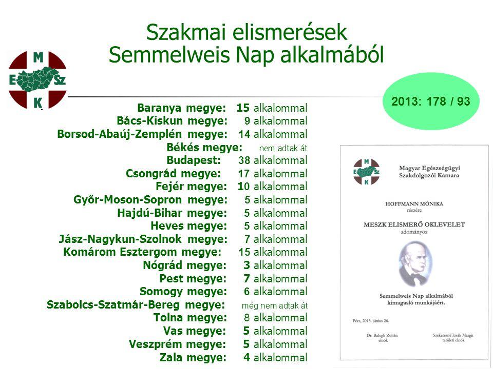 Szakmai elismerések Semmelweis Nap alkalmából 2013: 178 / 93 Baranya megye: 15 alkalommal Bács-Kiskun megye: 9 alkalommal Borsod-Abaúj-Zemplén megye: