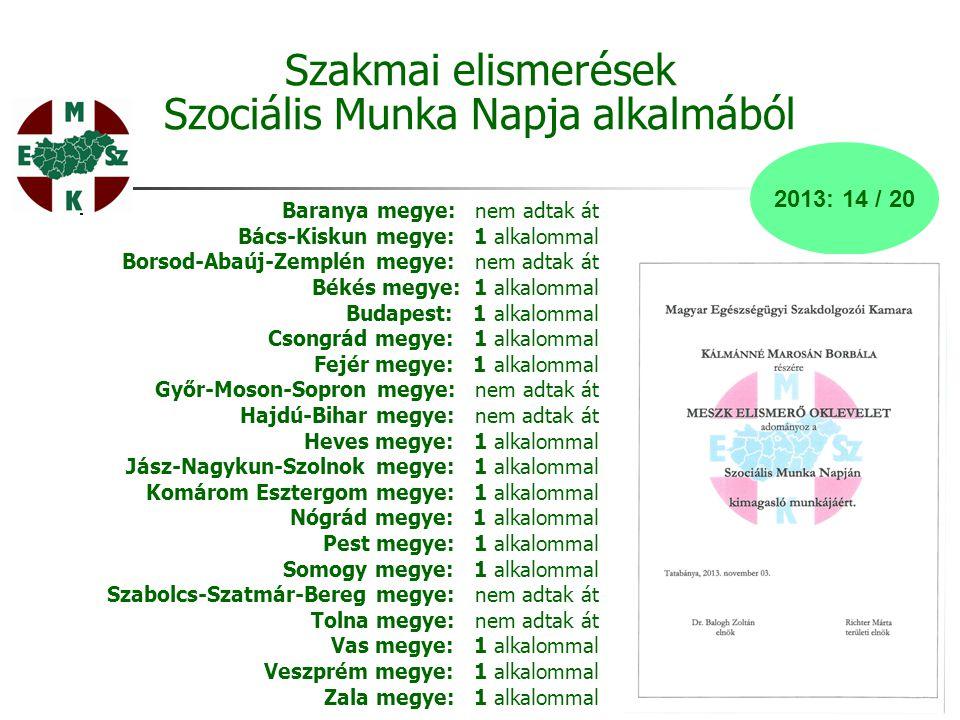 Szakmai elismerések Szociális Munka Napja alkalmából 2013: 14 / 20 Baranya megye: nem adtak át Bács-Kiskun megye: 1 alkalommal Borsod-Abaúj-Zemplén me