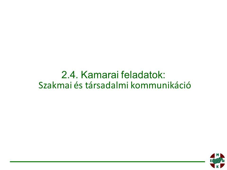 2.4. Kamarai feladatok: Szakmai és társadalmi kommunikáció