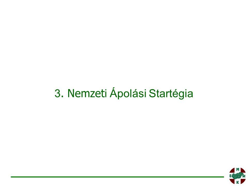3. Nemzet i Ápolási Startégia