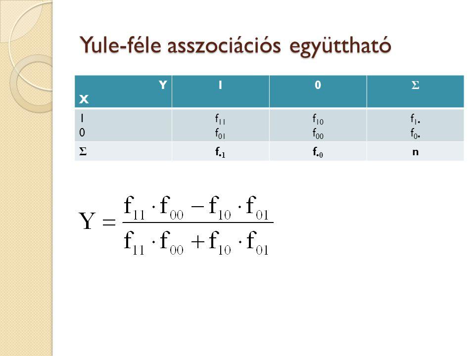 Yule-féle asszociációs együttható YXYX 10 Σ 1010 f 11 f 01 f 10 f 00 f 1 f 0 Σ f1f1 f0f0 n