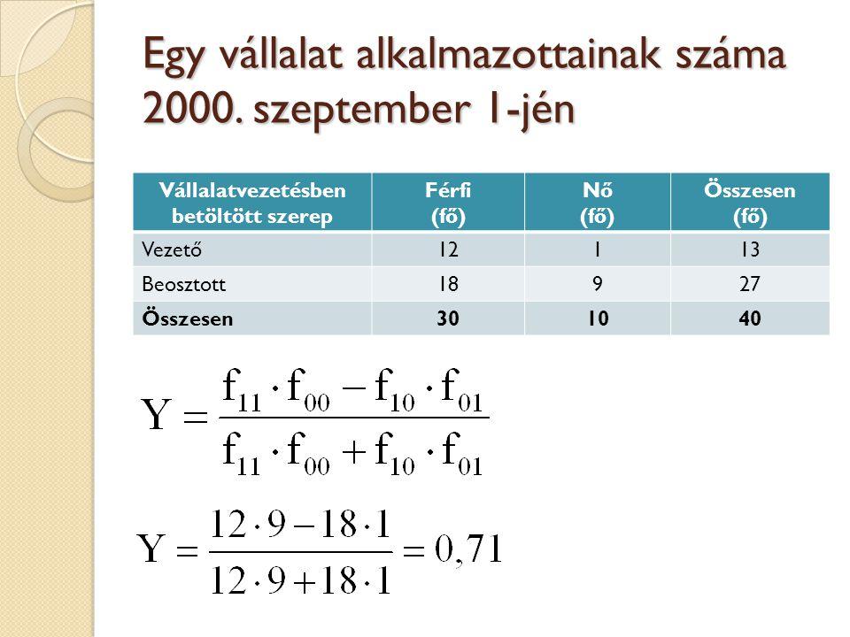 σ B belső szórás azt mutatja, hogy a fősokaság egészében az egyes értékek átlagosan mennyivel térnek el a saját csoportjuk részátlagától.