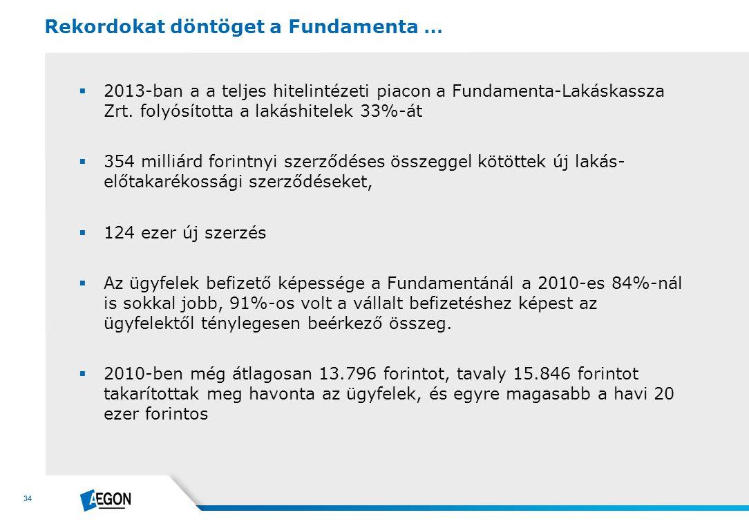 34  2013-ban a a teljes hitelintézeti piacon a Fundamenta-Lakáskassza Zrt. folyósította a lakáshitelek 33%-át  354 milliárd forintnyi szerződéses ös