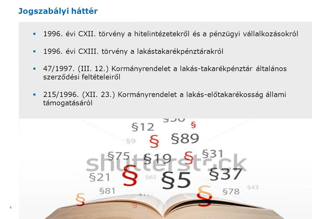 4  1996. évi CXII. törvény a hitelintézetekről és a pénzügyi vállalkozásokról  1996. évi CXIII. törvény a lakástakarékpénztárakról  47/1997. (III.