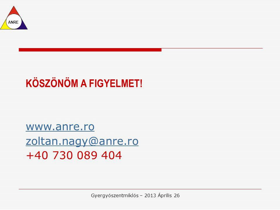 Gyergyószentmiklós – 2013 Április 26 KÖSZÖNÖM A FIGYELMET.
