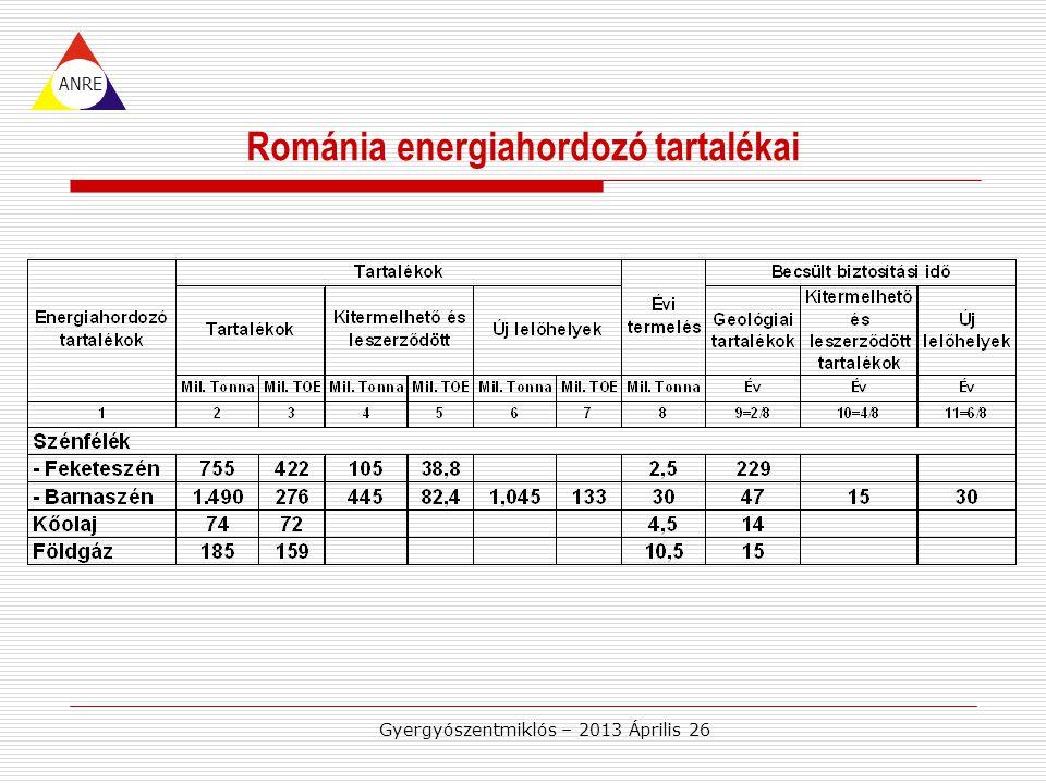 Gyergyószentmiklós – 2013 Április 26 Románia energiahordozó tartalékai ANRE