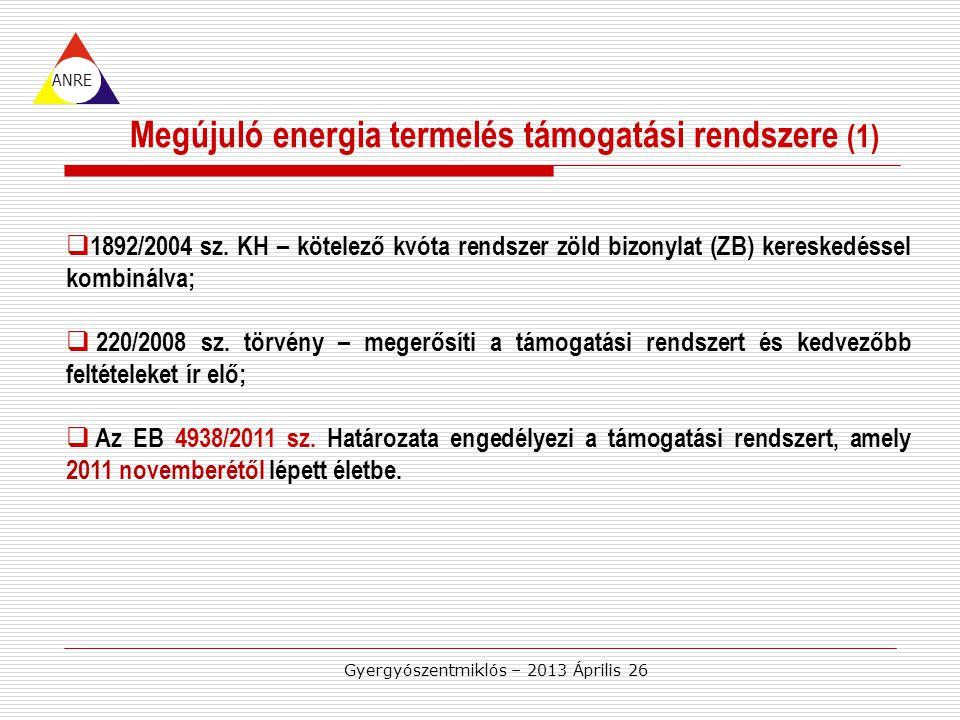 Megújuló energia termelés támogatási rendszere (1) ANRE  1892/2004 sz.