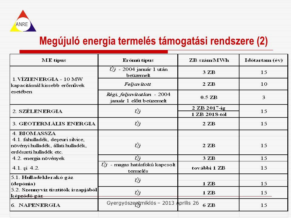 Megújuló energia termelés támogatási rendszere (2) ANRE Gyergyószentmiklós – 2013 Április 26