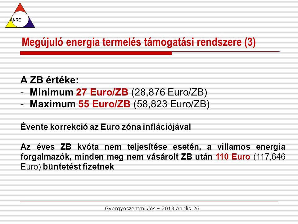Megújuló energia termelés támogatási rendszere (3) ANRE Gyergyószentmiklós – 2013 Április 26 A ZB értéke: -Minimum 27 Euro/ZB (28,876 Euro/ZB) -Maximum 55 Euro/ZB (58,823 Euro/ZB) Évente korrekció az Euro zóna inflációjával Az éves ZB kvóta nem teljesítése esetén, a villamos energia forgalmazók, minden meg nem vásárolt ZB után 110 Euro (117,646 Euro) büntetést fizetnek