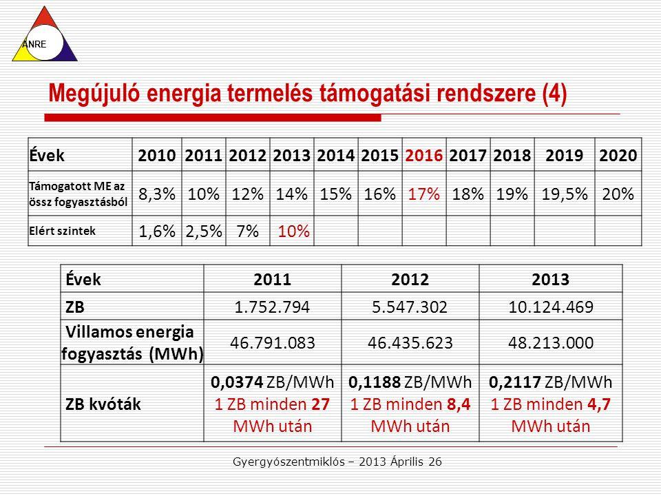 Megújuló energia termelés támogatási rendszere (4) ANRE Gyergyószentmiklós – 2013 Április 26 Évek20102011201220132014201520162017201820192020 Támogatott ME az össz fogyasztásból 8,3%10%12%14%15%16%17%18%19%19,5%20% Elért szintek 1,6%2,5%7% 10% Évek201120122013 ZB1.752.7945.547.30210.124.469 Villamos energia fogyasztás (MWh) 46.791.08346.435.62348.213.000 ZB kvóták 0,0374 ZB/MWh 1 ZB minden 27 MWh után 0,1188 ZB/MWh 1 ZB minden 8,4 MWh után 0,2117 ZB/MWh 1 ZB minden 4,7 MWh után