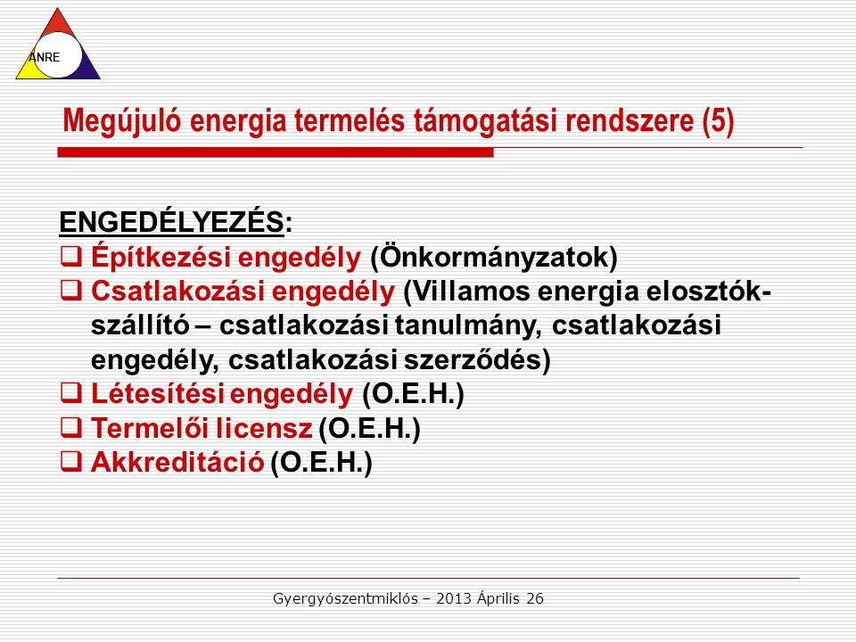 Megújuló energia termelés támogatási rendszere (5) ANRE Gyergyószentmiklós – 2013 Április 26 ENGEDÉLYEZÉS:  Építkezési engedély (Önkormányzatok)  Csatlakozási engedély (Villamos energia elosztók- szállító – csatlakozási tanulmány, csatlakozási engedély, csatlakozási szerződés)  Létesítési engedély (O.E.H.)  Termelői licensz (O.E.H.)  Akkreditáció (O.E.H.)