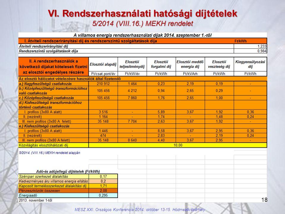 VI.Rendszerhasználati hatósági díjtételek 5/2014 (VIII.16.) MEKH rendelet MESZ XXI.