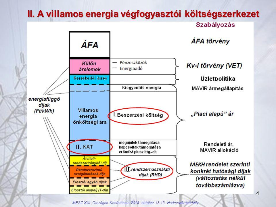 5 II.Villamos energia költség szerkezet és a ható tényezők MESZ XXI.