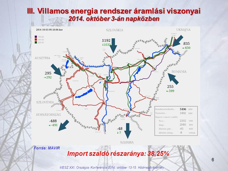 6 III.Villamos energia rendszer áramlási viszonyai 2014.