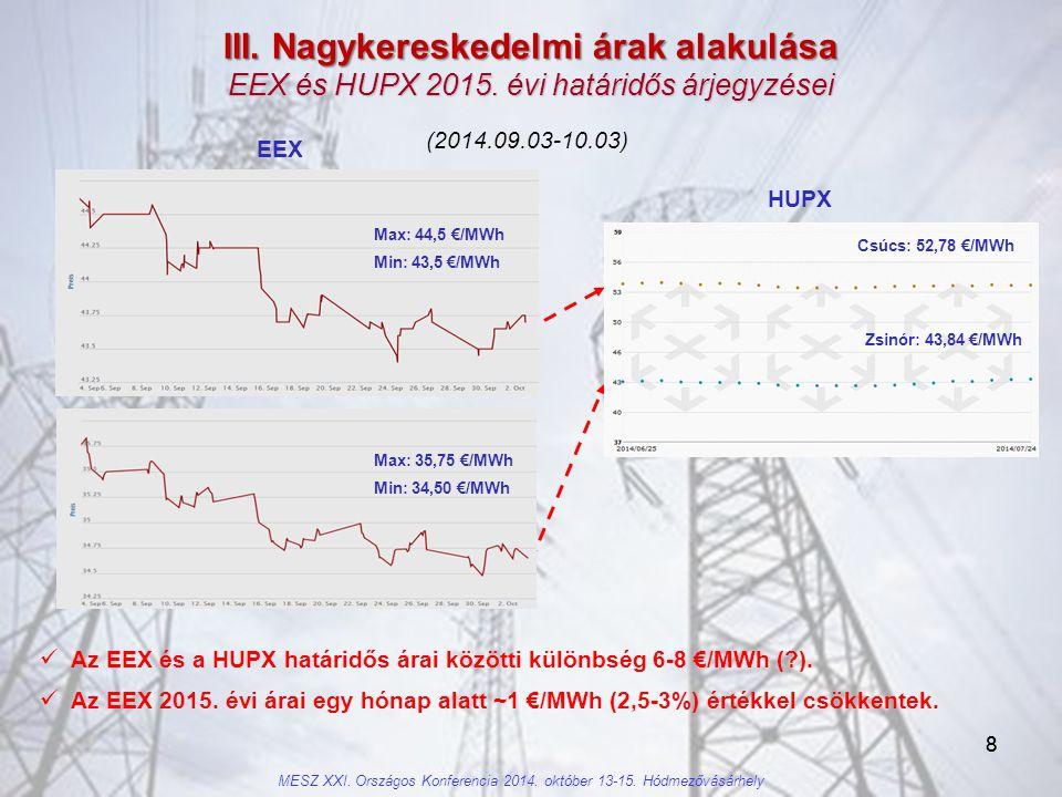 88 EEX HUPX Az EEX és a HUPX határidős árai közötti különbség 6-8 €/MWh (?).