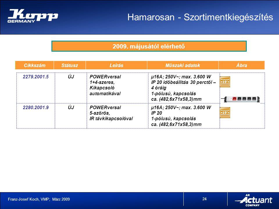 Franz-Josef Koch, VMP; März 2009 24 CikkszámStátuszLeírásMűszaki adatokÁbra 2279.2001.5ÚJPOWERversal 1+4-szeres, Kikapcsoló automatikával µ16A; 250V~; max.