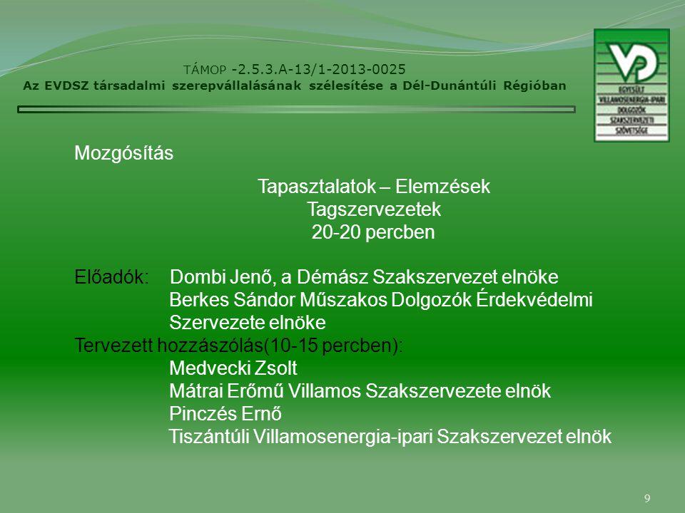 9 TÁMOP -2.5.3.A-13/1-2013-0025 Az EVDSZ társadalmi szerepvállalásának szélesítése a Dél-Dunántúli Régióban Mozgósítás Tapasztalatok – Elemzések Tagszervezetek 20-20 percben Előadók: Dombi Jenő, a Démász Szakszervezet elnöke Berkes Sándor Műszakos Dolgozók Érdekvédelmi Szervezete elnöke Tervezett hozzászólás(10-15 percben): Medvecki Zsolt Mátrai Erőmű Villamos Szakszervezete elnök Pinczés Ernő Tiszántúli Villamosenergia-ipari Szakszervezet elnök