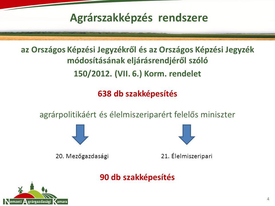 Agrárszakképzés rendszere 4 az Országos Képzési Jegyzékről és az Országos Képzési Jegyzék módosításának eljárásrendjéről szóló 150/2012. (VII. 6.) Kor