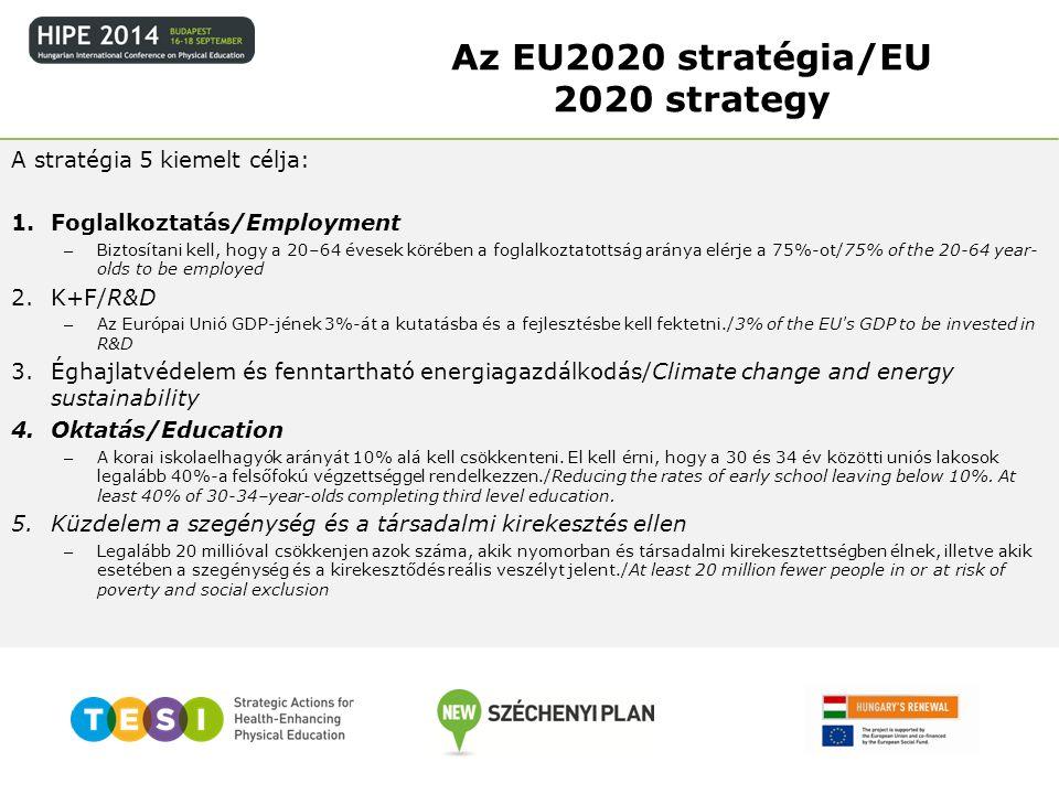 A stratégia 5 kiemelt célja: 1.Foglalkoztatás/Employment – Biztosítani kell, hogy a 20–64 évesek körében a foglalkoztatottság aránya elérje a 75%-ot/7