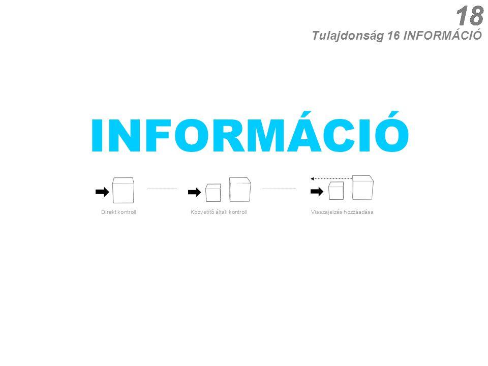 19 Információ RipeSense Az elkövetkező pár évben számtalan új formájú intelligens csomagolás fog megjelenni, melyek sokkal többre lesznek képesek, mint a címke és márka hordozása, amire eddig szolgáltak.