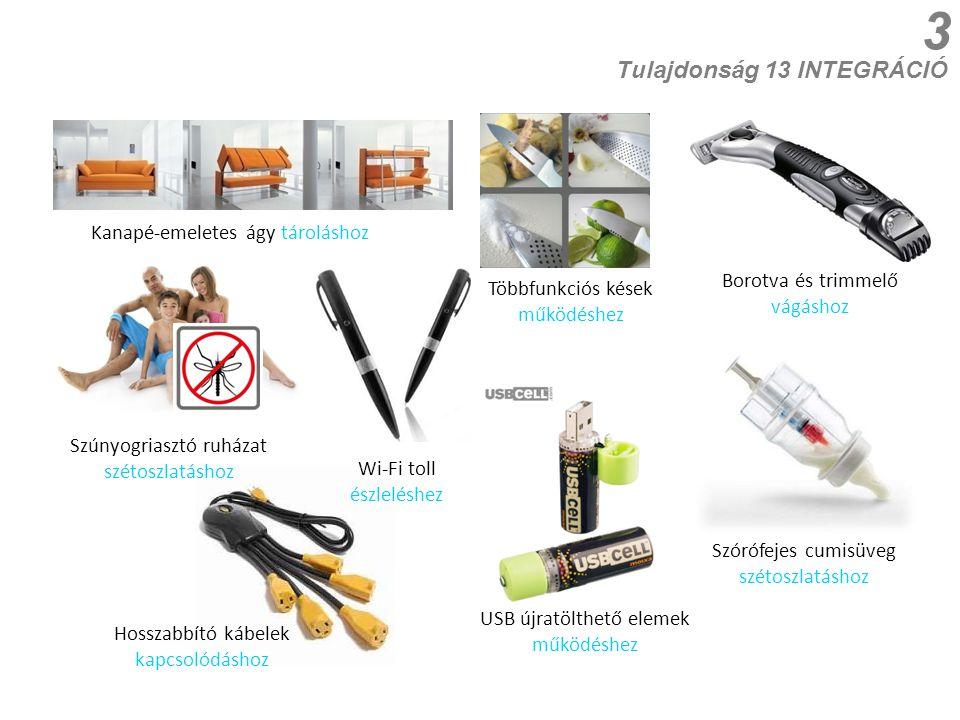 4 Repülés közbeni tréningek tanuláshoz Tulajdonság 13 INTEGRÁCIÓ Anti-vírus papírzsebkendő, hogy megölje a baktériumokat Kolera elleni oltóanyagot tartalmazó rizs szétoszlatáshoz búvárpipa asztmásoknak működéshez Clean & protect tapaszok gyógyításhoz