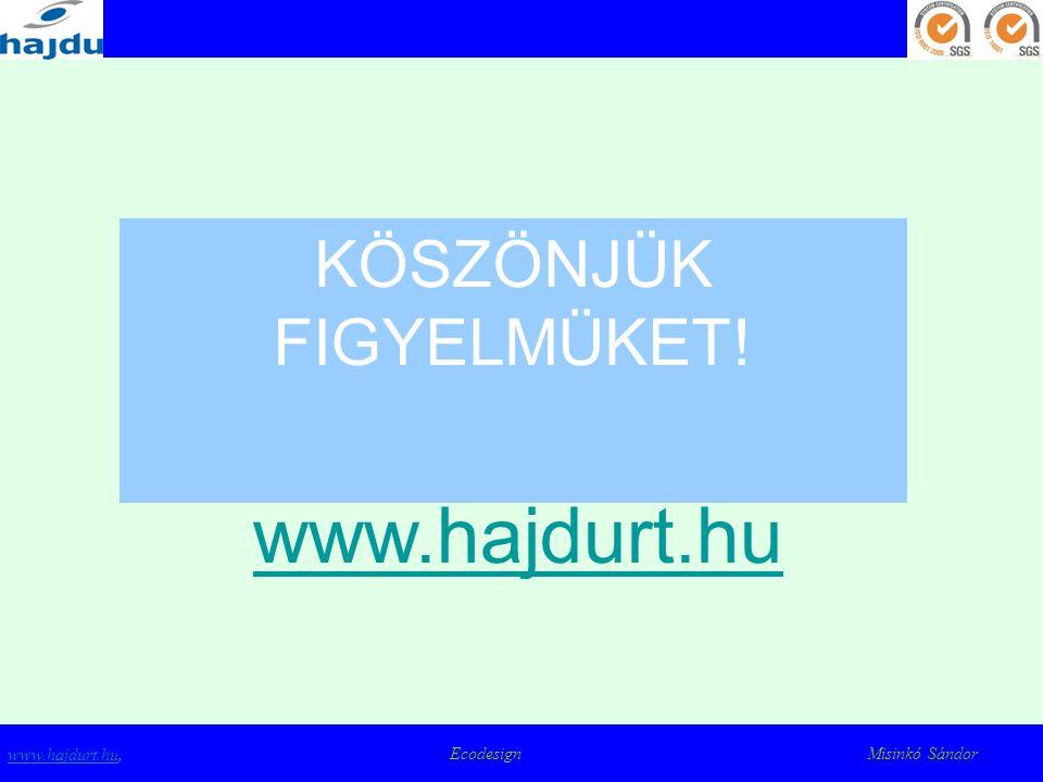 www.hajdurt.huwww.hajdurt.hu, Ecodesign Misinkó Sándor KÖSZÖNJÜK FIGYELMÜKET! www.hajdurt.hu