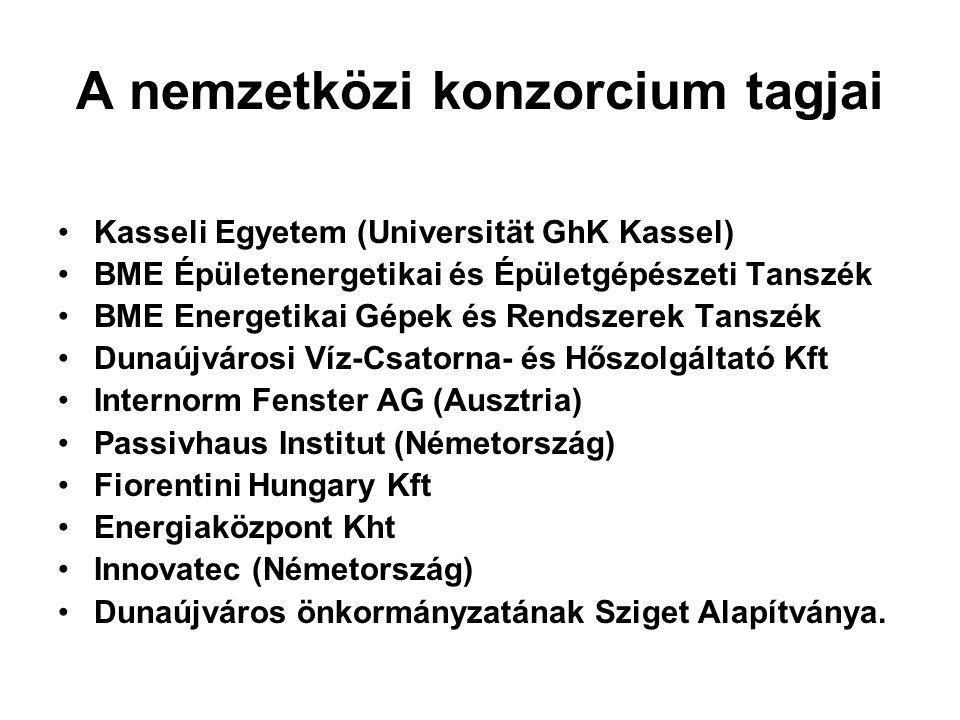 A nemzetközi konzorcium tagjai Kasseli Egyetem (Universität GhK Kassel) BME Épületenergetikai és Épületgépészeti Tanszék BME Energetikai Gépek és Rend