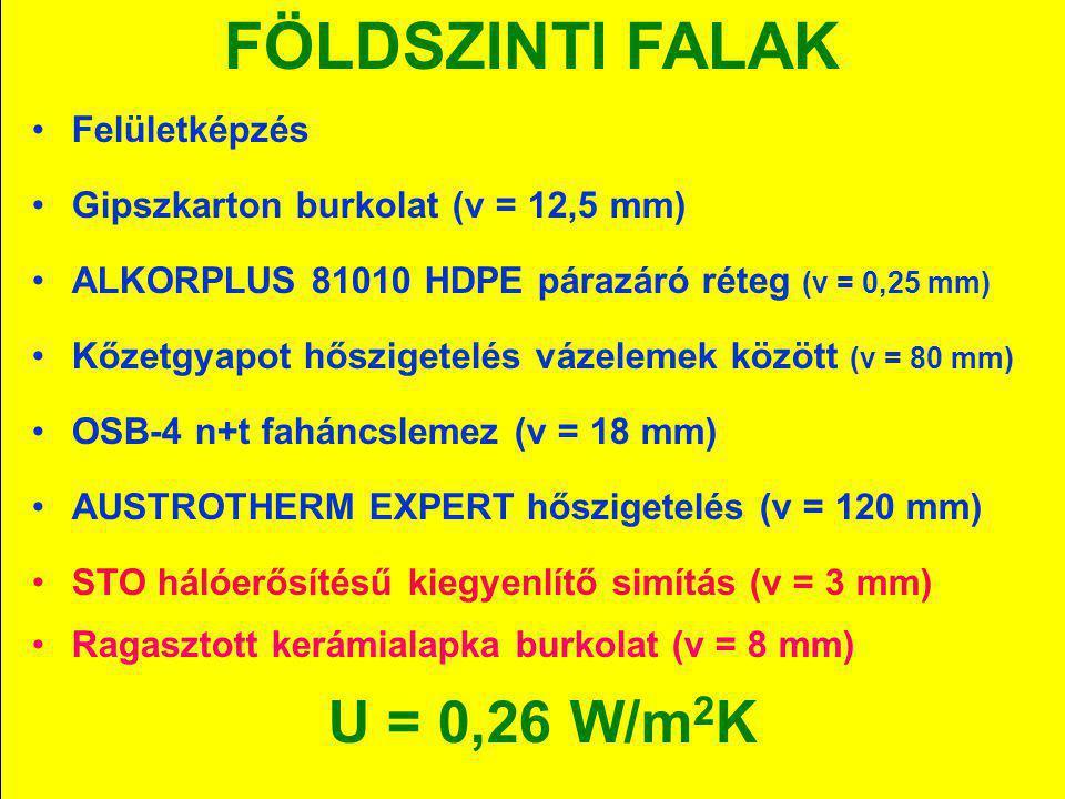 FÖLDSZINTI FALAK Felületképzés Gipszkarton burkolat (v = 12,5 mm) ALKORPLUS 81010 HDPE párazáró réteg (v = 0,25 mm) Kőzetgyapot hőszigetelés vázelemek