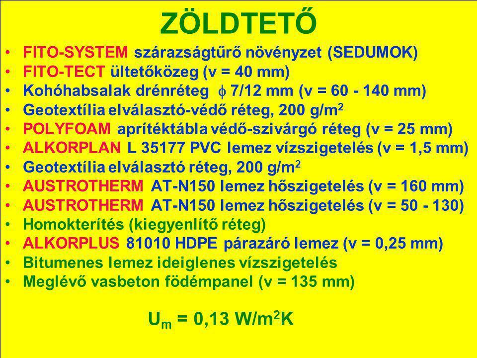 ZÖLDTETŐ FITO-SYSTEM szárazságtűrő növényzet (SEDUMOK) FITO-TECT ültetőközeg (v = 40 mm) Kohóhabsalak drénréteg  7/12 mm (v = 60 - 140 mm) Geotextíli
