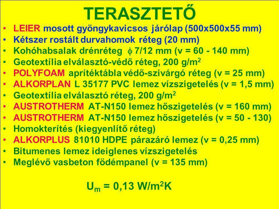 LEIER mosott gyöngykavicsos járólap (500x500x55 mm) Kétszer rostált durvahomok réteg (20 mm) Kohóhabsalak drénréteg  7/12 mm (v = 60 - 140 mm) Geote