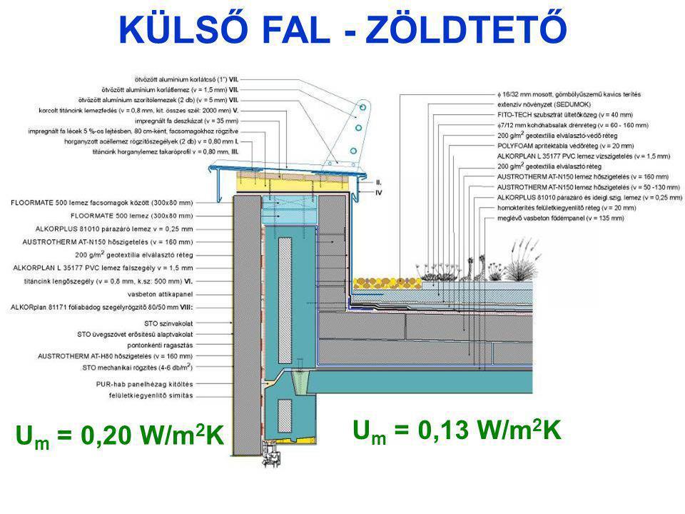 U m = 0,20 W/m 2 K U m = 0,13 W/m 2 K KÜLSŐ FAL - ZÖLDTETŐ