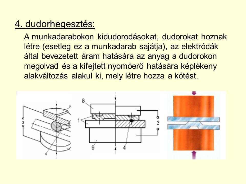 4. dudorhegesztés: A munkadarabokon kidudorodásokat, dudorokat hoznak létre (esetleg ez a munkadarab sajátja), az elektródák által bevezetett áram hat