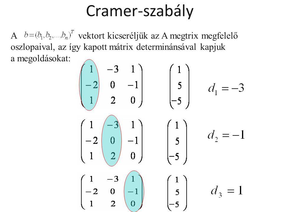 A vektort kicseréljük az A megtrix megfelelő oszlopaival, az így kapott mátrix determinánsával kapjuk a megoldásokat: Cramer-szabály