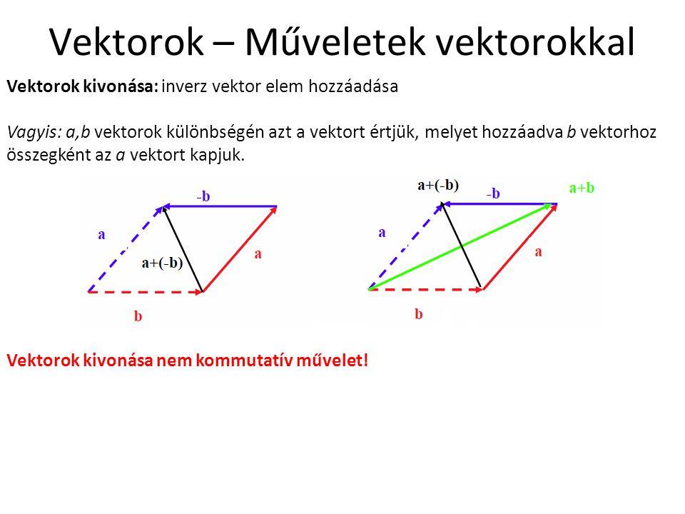 Vektorok – Műveletek vektorokkal Vektorok kivonása: inverz vektor elem hozzáadása Vagyis: a,b vektorok különbségén azt a vektort értjük, melyet hozzáa