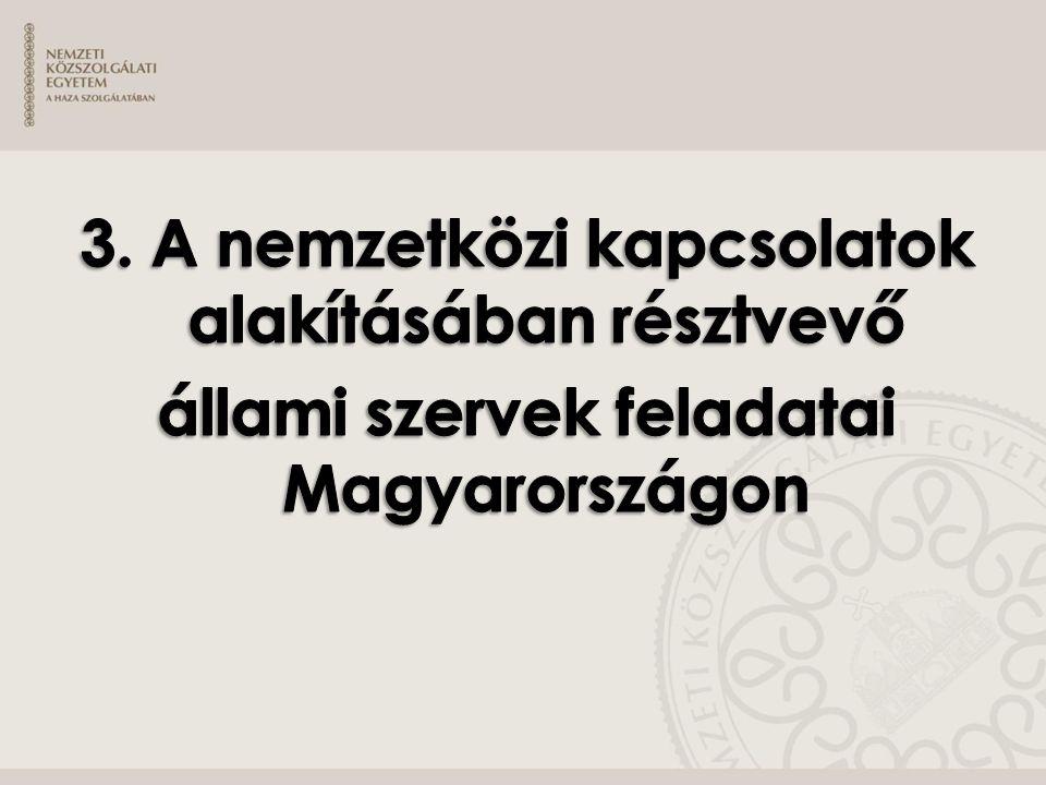 » Célkitűzések A vizsgázó ismerje meg: ˃ a nemzetközi kapcsolatok alakításában részt vevő – az Alaptörvényben és más törvényekben meghatározott – állami szervek feladat- és jogköreit, eszközrendszerüket, továbbá ˃ a nemzetközi és a belső jog viszonyát.