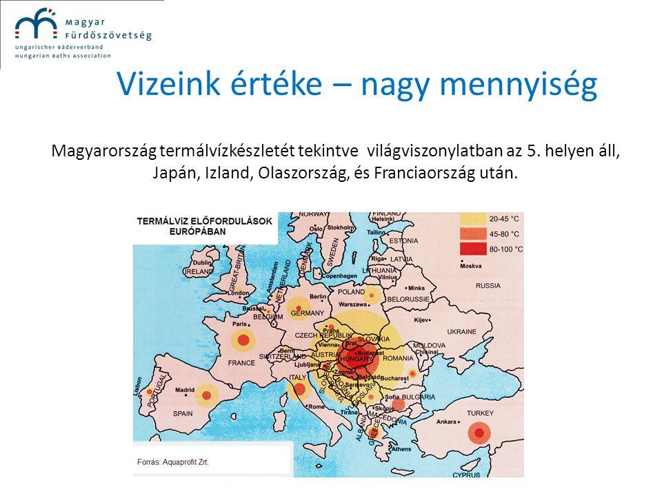 Vizeink értéke – nagy mennyiség Magyarország termálvízkészletét tekintve világviszonylatban az 5. helyen áll, Japán, Izland, Olaszország, és Franciaor
