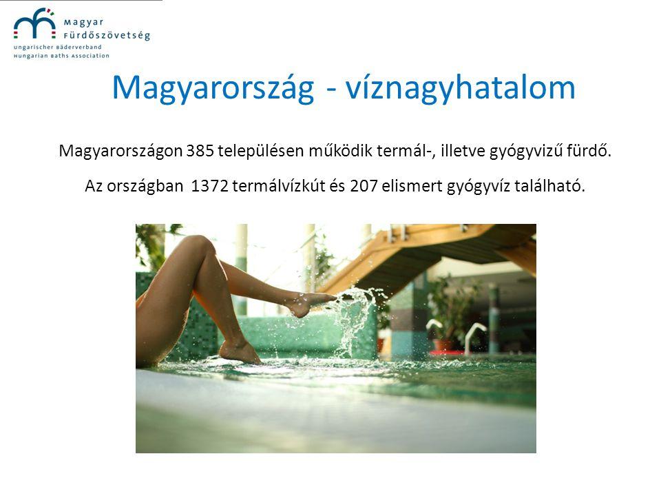 Magyarország - víznagyhatalom Magyarországon 385 településen működik termál-, illetve gyógyvizű fürdő. Az országban 1372 termálvízkút és 207 elismert