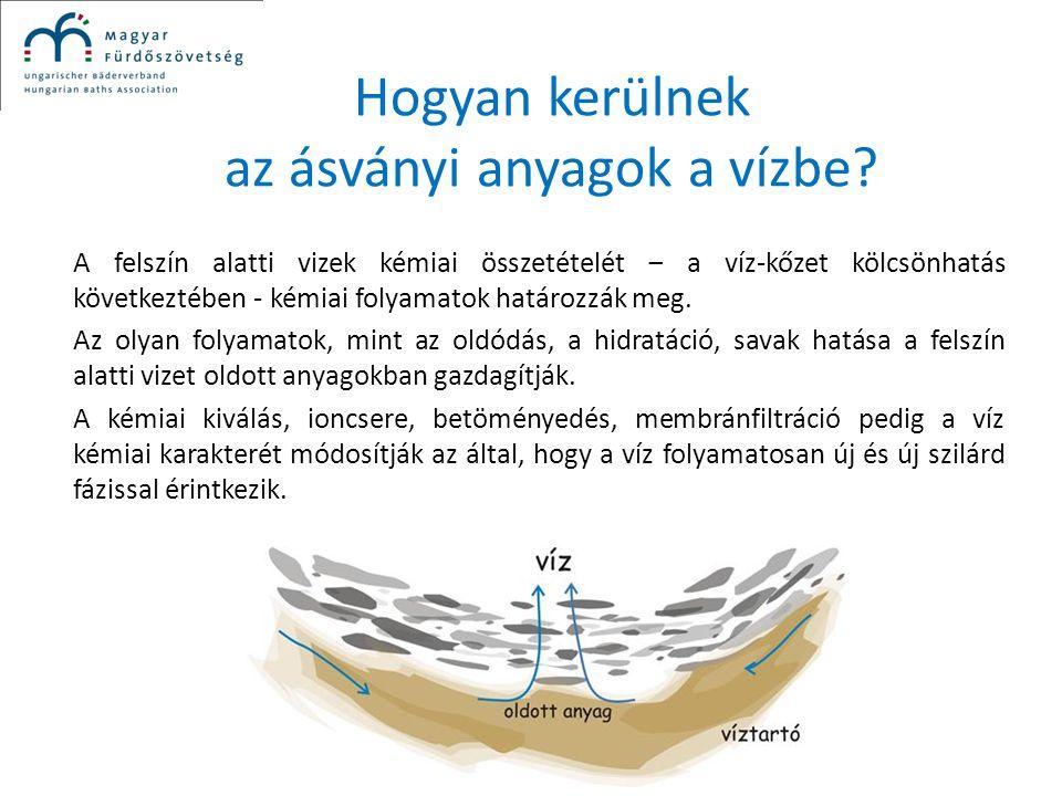 Hogyan kerülnek az ásványi anyagok a vízbe? A felszín alatti vizek kémiai összetételét ‒ a víz-kőzet kölcsönhatás következtében - kémiai folyamatok ha