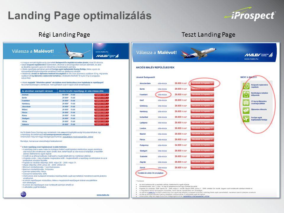 Landing Page optimalizálás Régi Landing PageTeszt Landing Page
