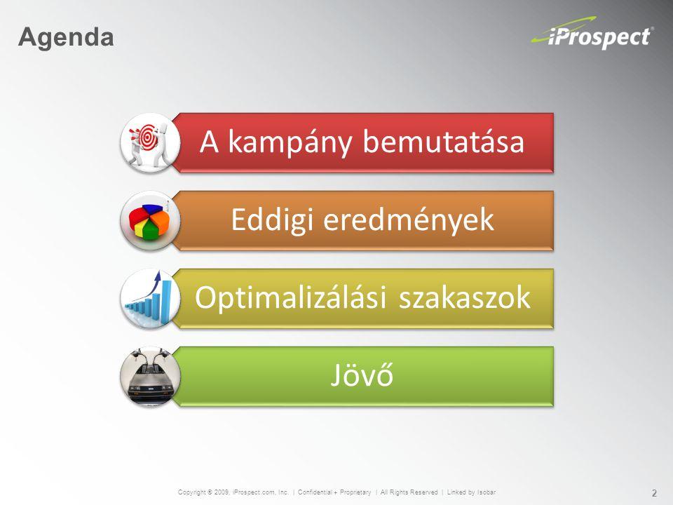 Agenda A kampány bemutatása Eddigi eredmények Optimalizálási szakaszok Jövő Copyright ® 2009, iProspect.com, Inc.