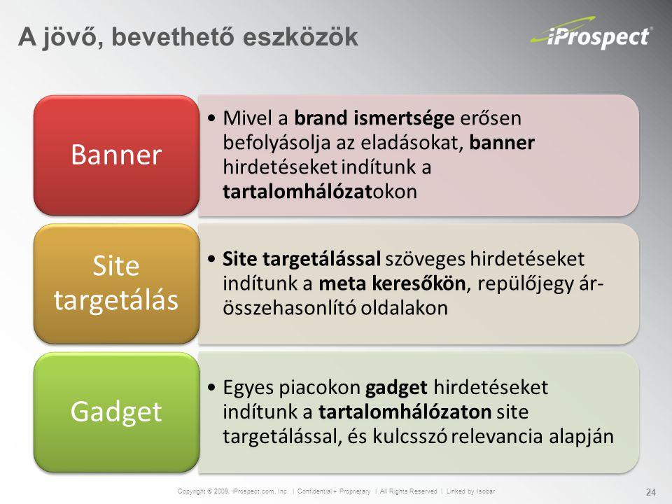 A jövő, bevethető eszközök Copyright ® 2009, iProspect.com, Inc.