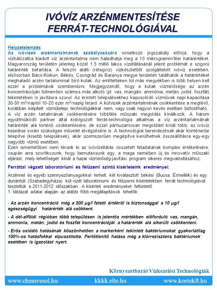 Környezetbarát Vízkezelési Technológiák www.chemvesol.hukkkk.elte.hu www.kortekft.hu Helyzetelemzés Az ivóvizek arzéntartalmának szabályozására vonatk