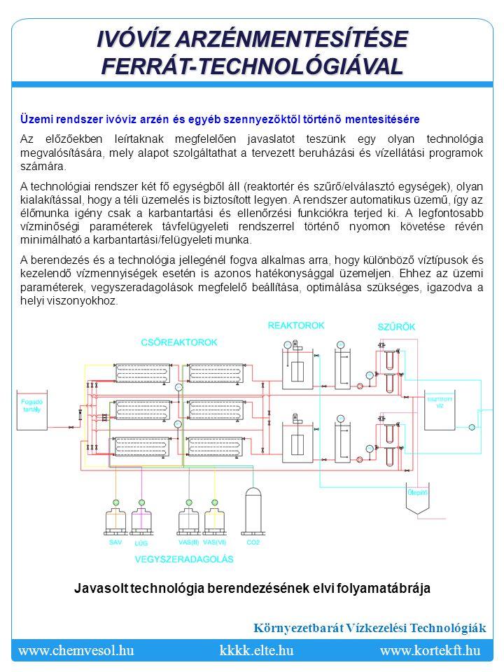 Környezetbarát Vízkezelési Technológiák www.chemvesol.hukkkk.elte.hu www.kortekft.hu Javasolt technológia berendezésének elvi folyamatábrája Üzemi ren