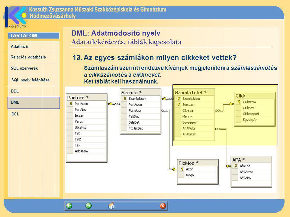 TARTALOM Adatbázis Relációs adatbázis SQL szerverek SQL nyelv felépítése DDL DML DCL DML: Adatmódosító nyelv Adatatlekérdezés, táblák kapcsolata 13.Az